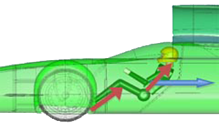 Physiological Effects Of Driving BLOODHOUND SSC
